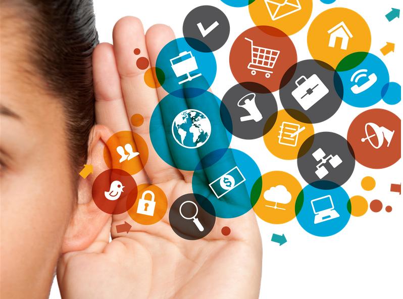 Social Listening Brand Monitoring